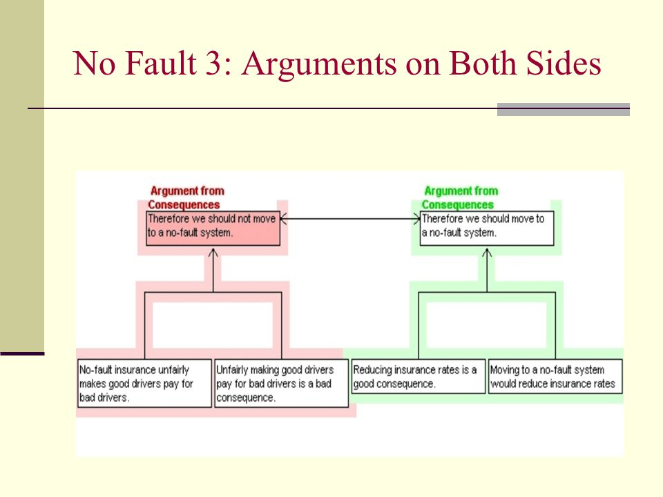 No Fault 3: Arguments on Both Sides