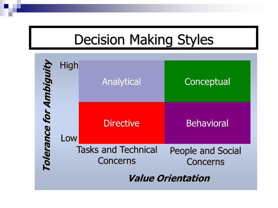 AnalyticalConceptual DirectiveBehavioral Tasks and Technical Concerns People and Social Concerns Value Orientation LowHigh Tolerance for Ambiguity Dec
