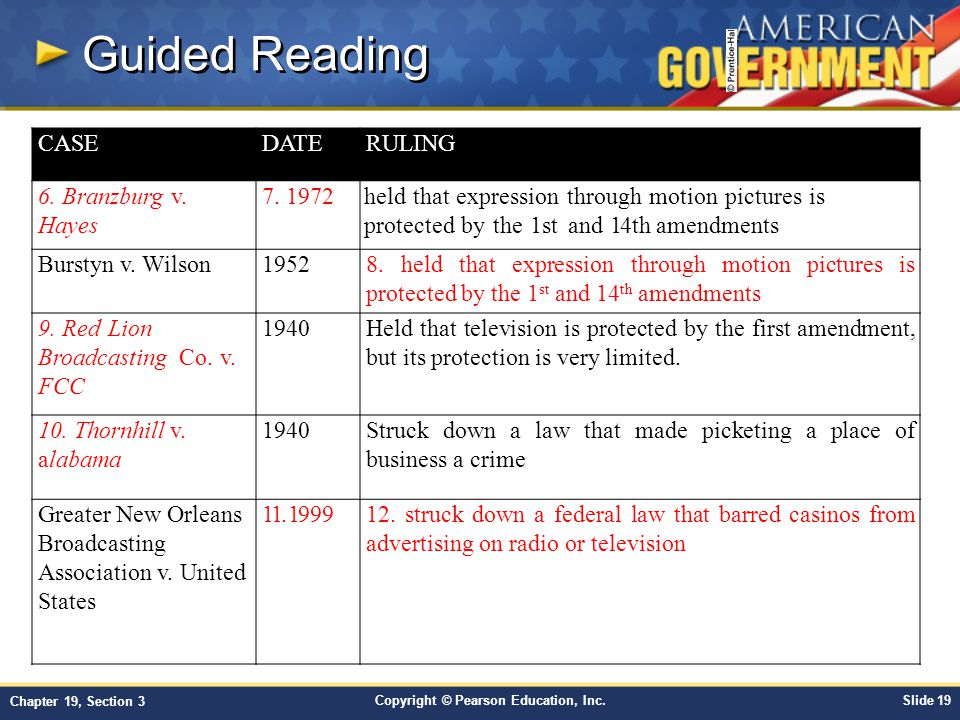 Copyright © Pearson Education, Inc.Slide 19 Chapter 19, Section 3 Guided Reading CASEDATERULING 6. Branzburg v. Hayes 7. 1972held that expression thro