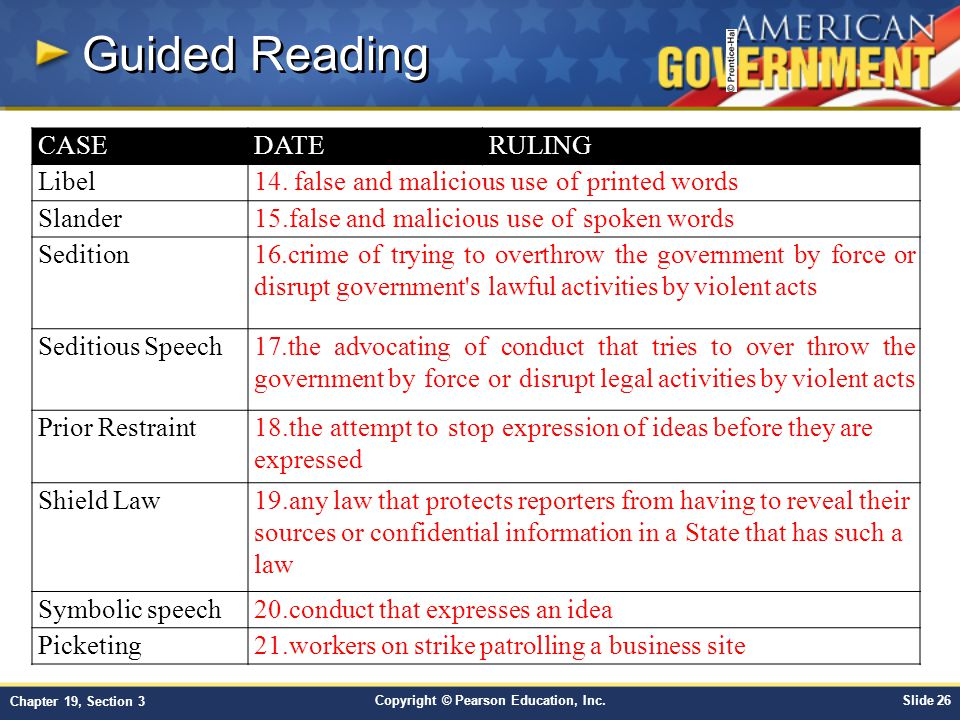 Copyright © Pearson Education, Inc.Slide 26 Chapter 19, Section 3 Guided Reading CASEDATERULING Libel14.