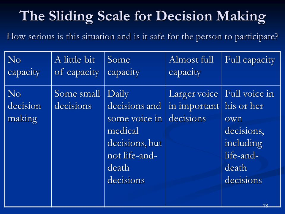 13 The Sliding Scale for Decision Making How serious is this situation and is it safe for the person to participate? No capacity A little bit of capac