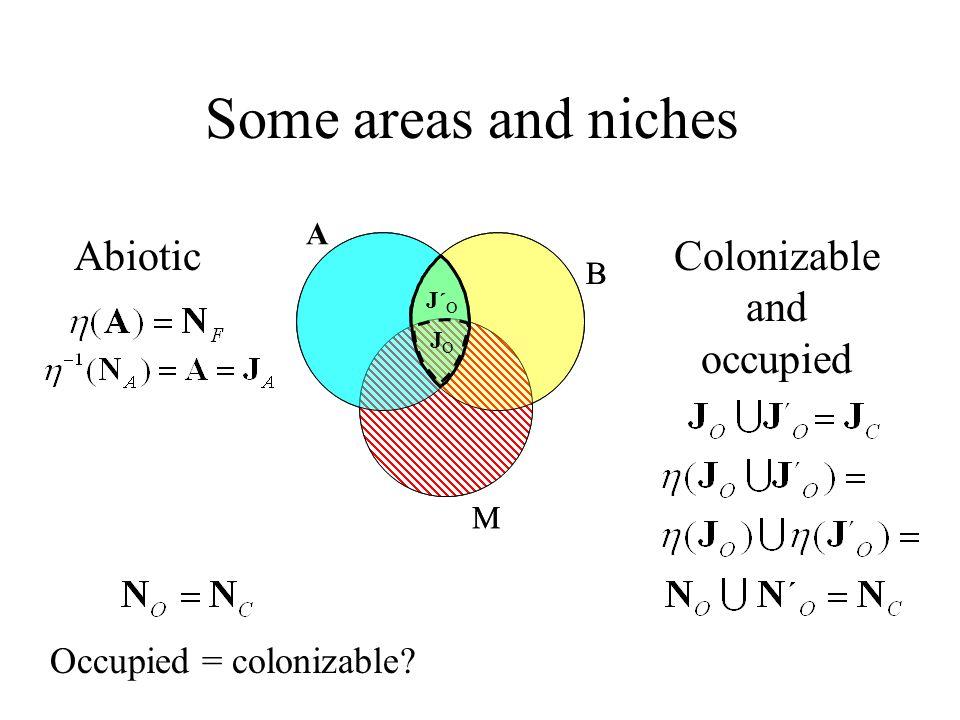 Some areas and niches B M JOJO J´ O B M JOJO A Occupied = colonizable.