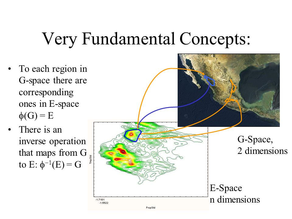 Very Fundamental Concepts: To each region in G-space there are corresponding ones in E-space  (G) = E There is an inverse operation that maps from G to E:   (E) = G E-Space n dimensions G-Space, 2 dimensions