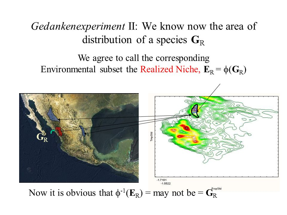 Gedankenexperiment II: We know now the area of distribution of a species G R We agree to call the corresponding Environmental subset the Realized Niche, E R =  (G R ) Now it is obvious that  -1 (E R ) = may not be = G R GRGR