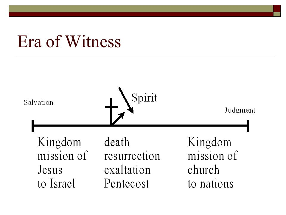 Era of Witness