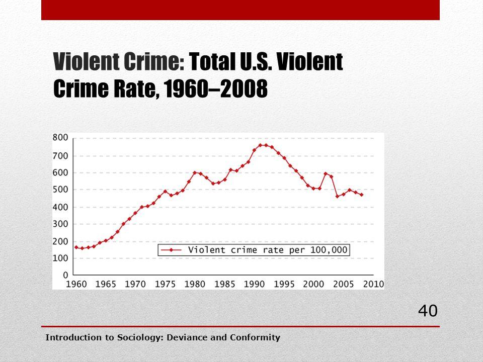 Violent Crime: Total U.S. Violent Crime Rate, 1960–2008 Introduction to Sociology: Deviance and Conformity 40
