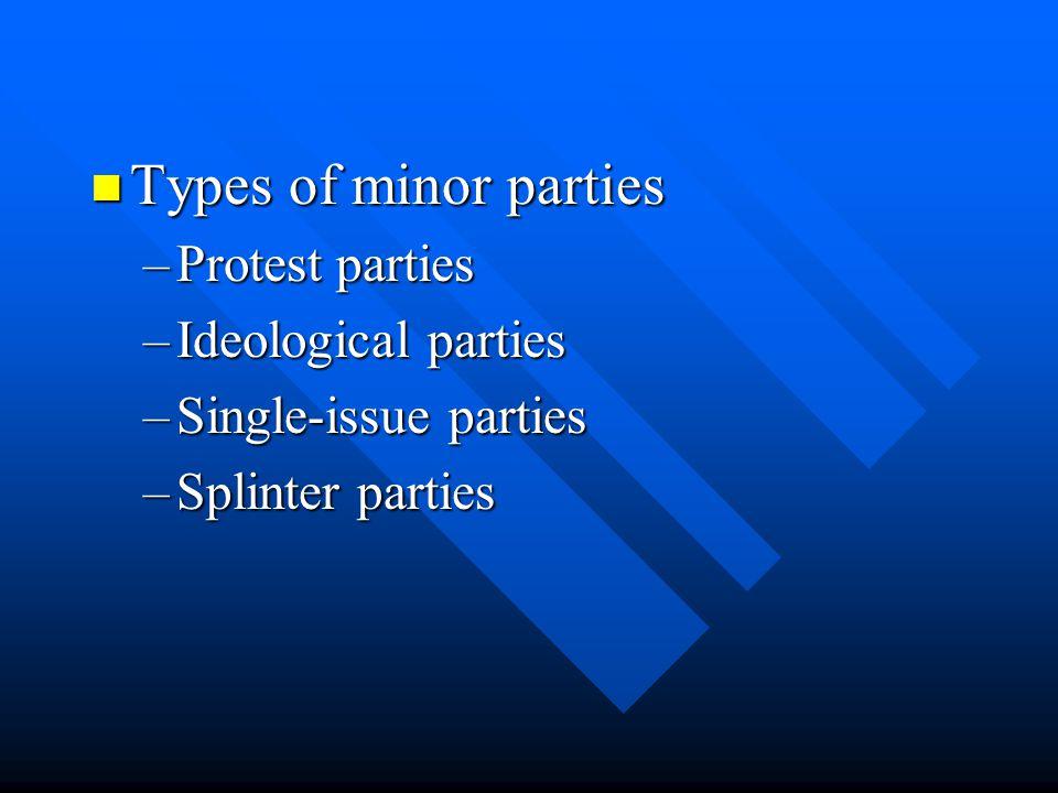 Types of minor parties Types of minor parties –Protest parties –Ideological parties –Single-issue parties –Splinter parties