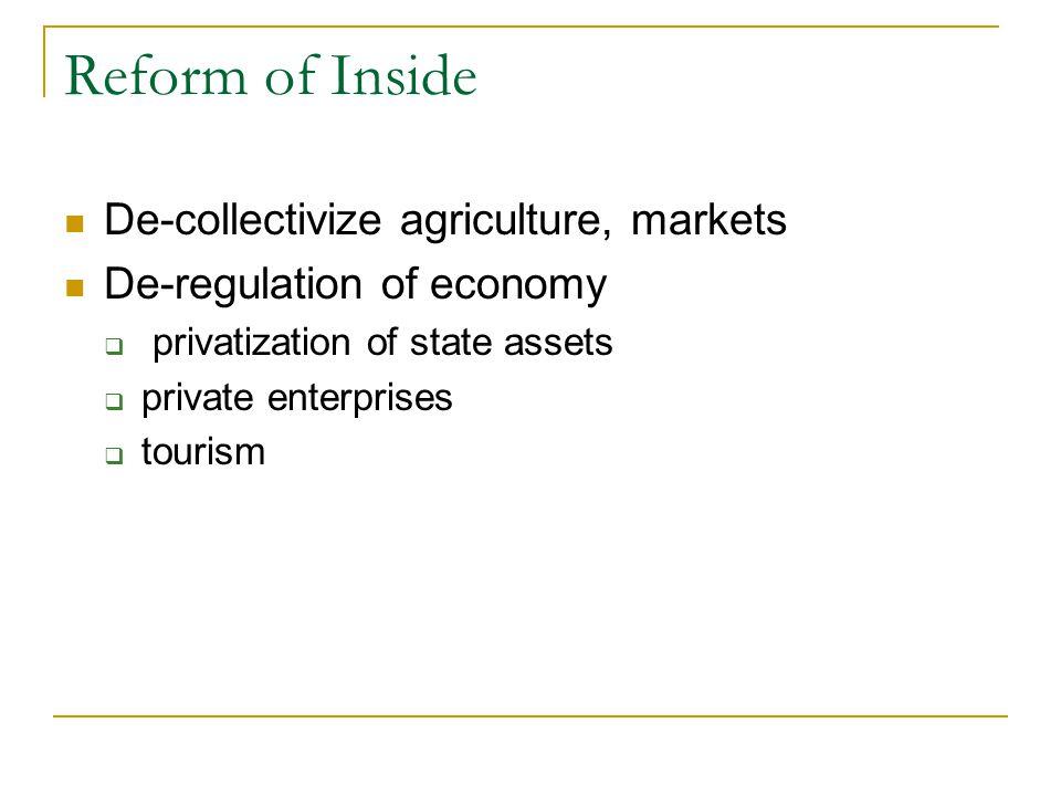 Reform of Inside De-collectivize agriculture, markets De-regulation of economy  privatization of state assets  private enterprises  tourism