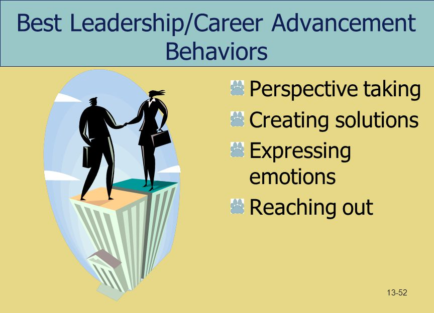 Best Leadership/Career Advancement Behaviors Perspective taking Creating solutions Expressing emotions Reaching out 13-52