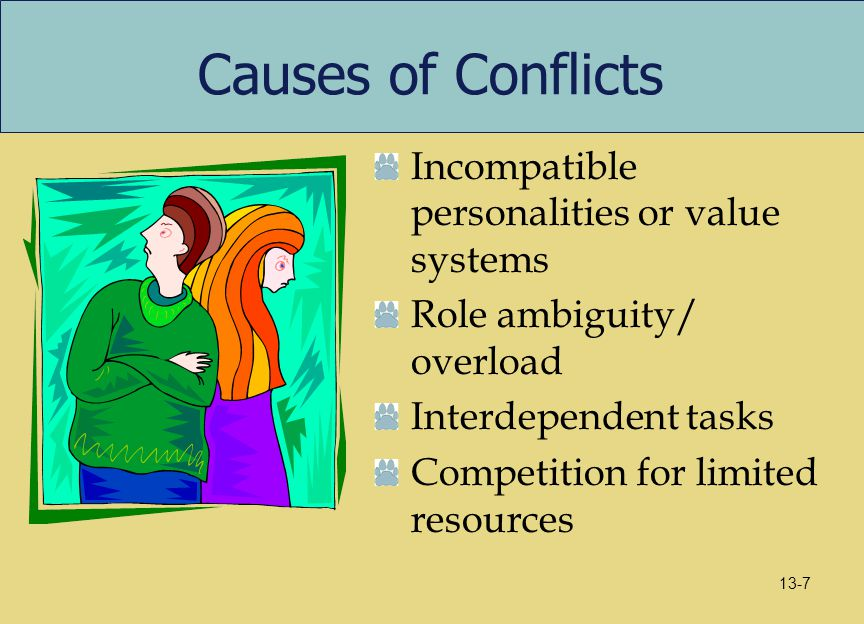 Desired Conflict Outcomes 1)Agreement: strive for equitable and fair agreements that last 2)Stronger Relationships: build bridges of goodwill and trust for the future 3)Learning: greater self- awareness and creative problem solving 13-8