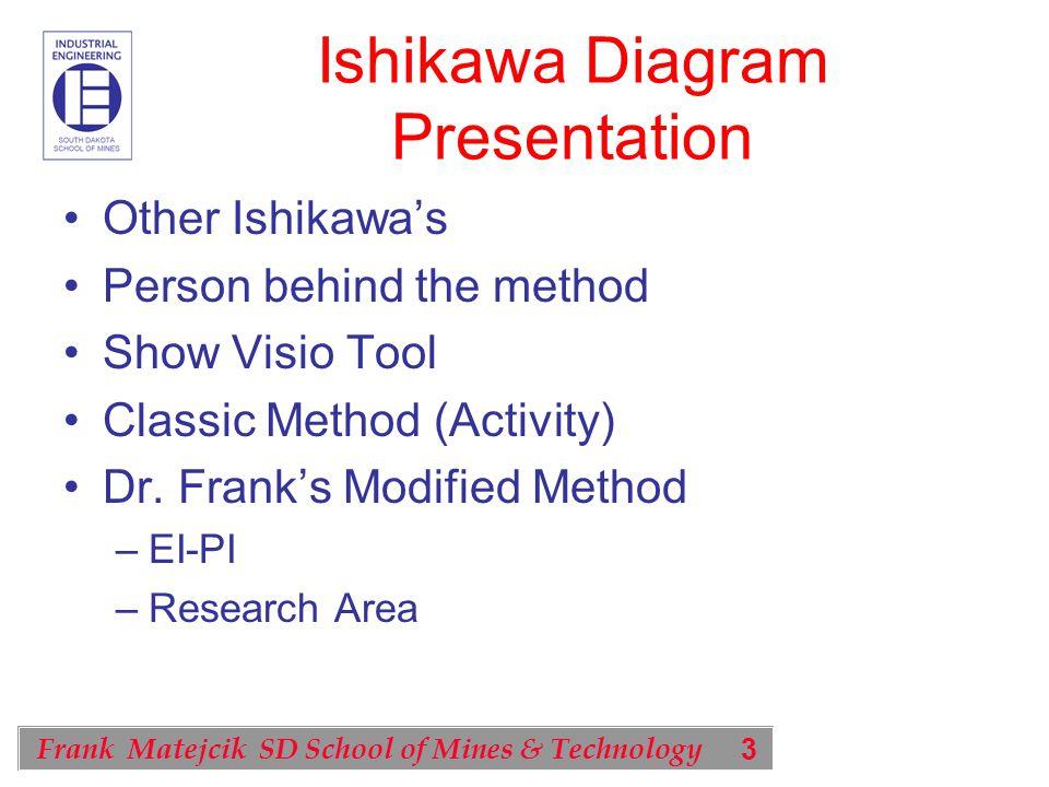 3 Frank Matejcik SD School of Mines & Technology Ishikawa Diagram Presentation Other Ishikawa's Person behind the method Show Visio Tool Classic Metho