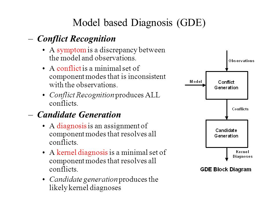 Model based Diagnosis (GDE) –Conflict Recognition A symptom is a discrepancy between the model and observations. A conflict is a minimal set of compon