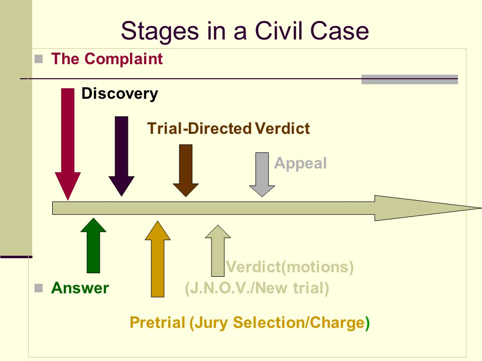 Procedural posture: How did the case get to this court ? What were the legal claims and what happened in the lower court. Identify what happened in pr