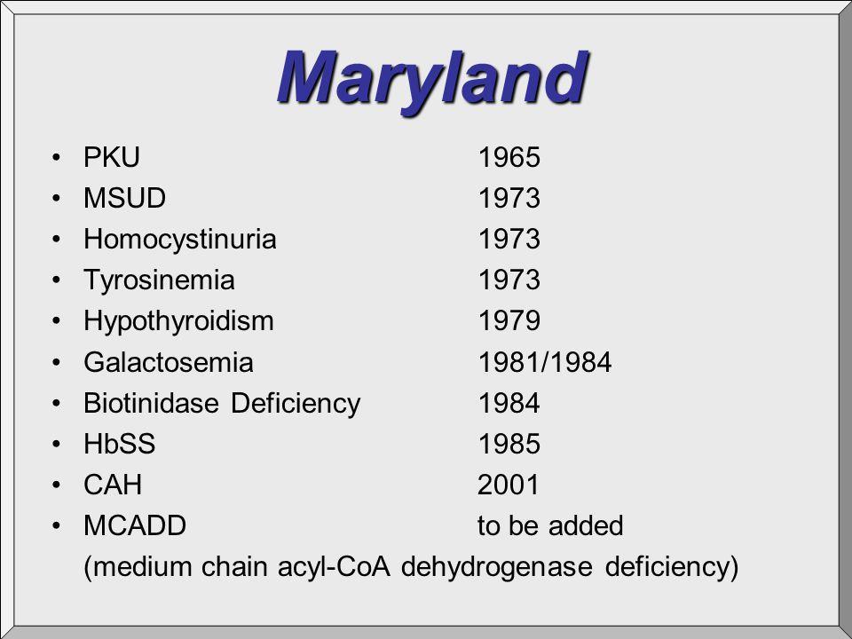 Maryland PKU1965 MSUD1973 Homocystinuria1973 Tyrosinemia1973 Hypothyroidism1979 Galactosemia1981/1984 Biotinidase Deficiency1984 HbSS1985 CAH2001 MCAD