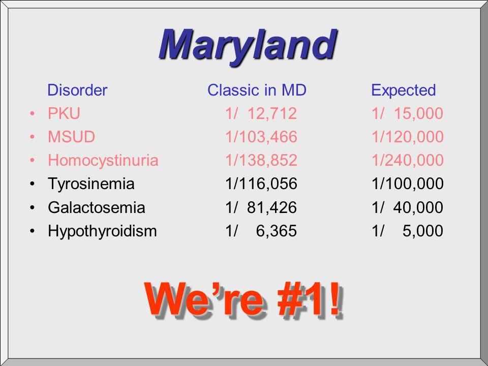 Maryland Disorder Classic in MDExpected PKU1/ 12,7121/ 15,000 MSUD1/103,4661/120,000 Homocystinuria1/138,8521/240,000 Tyrosinemia1/116,0561/100,000 Ga