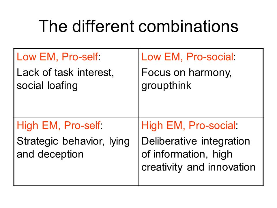 The different combinations Low EM, Pro-self: Lack of task interest, social loafing Low EM, Pro-social: Focus on harmony, groupthink High EM, Pro-self: Strategic behavior, lying and deception High EM, Pro-social: Deliberative integration of information, high creativity and innovation