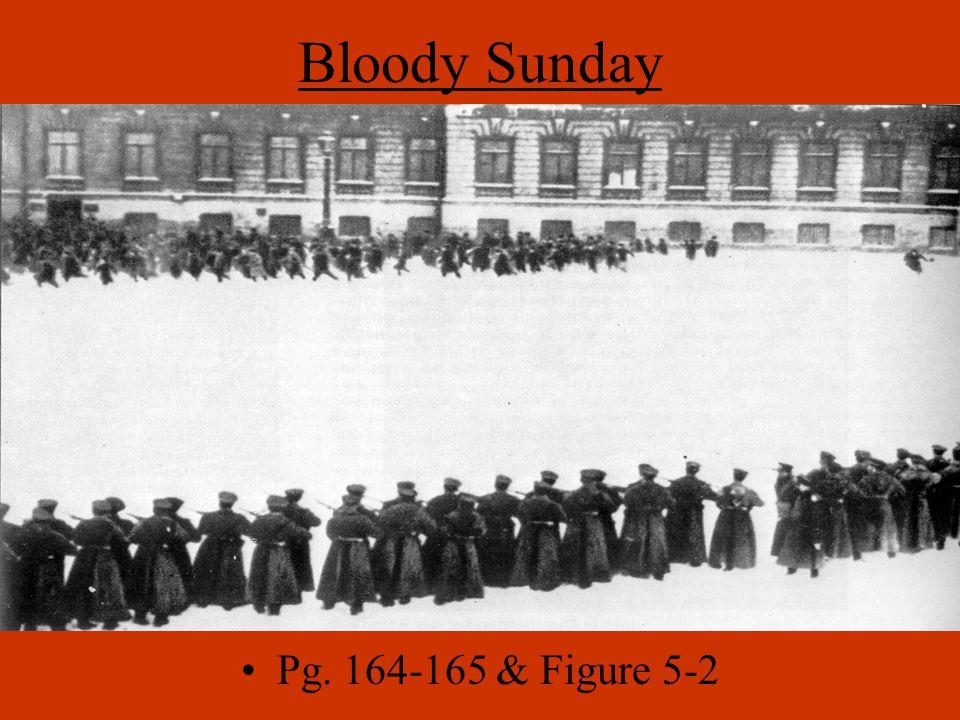 Bloody Sunday Pg. 164-165 & Figure 5-2