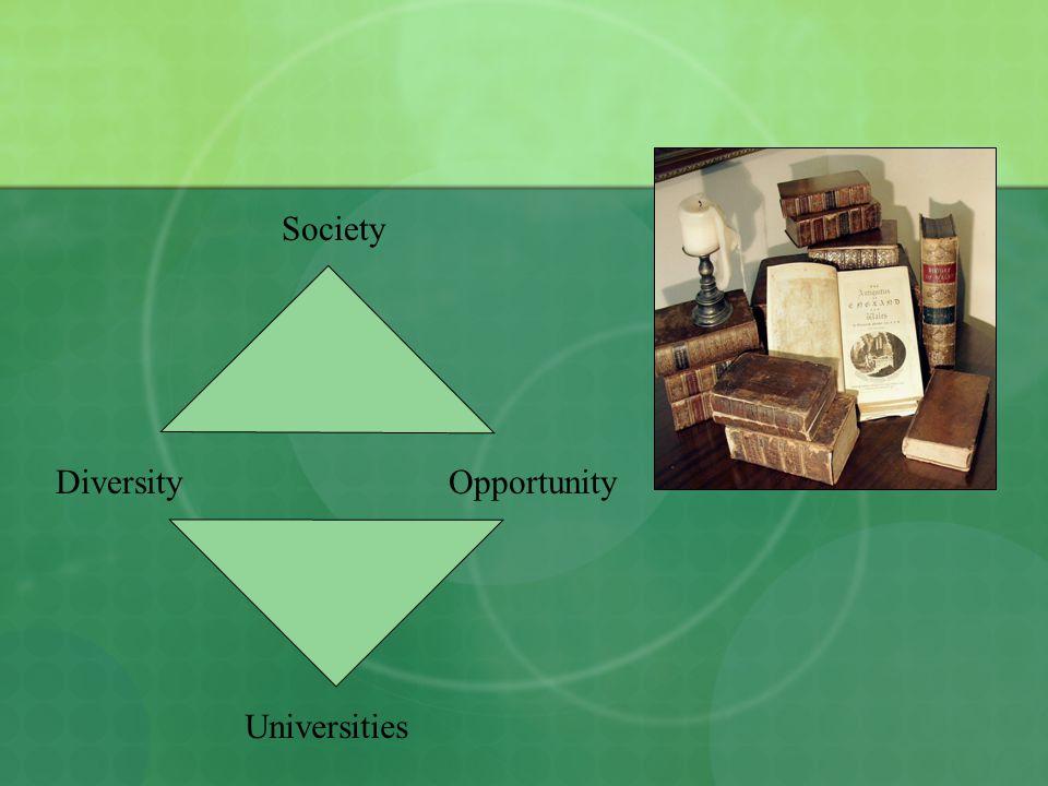 Society DiversityOpportunity Universities