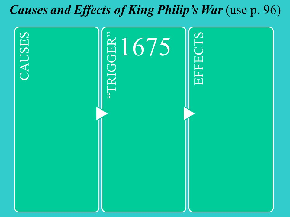 Causes and Effects of King Philip's War (use p. 96)