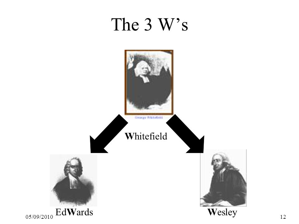 05/09/201012 The 3 W's Whitefield EdWardsWesley