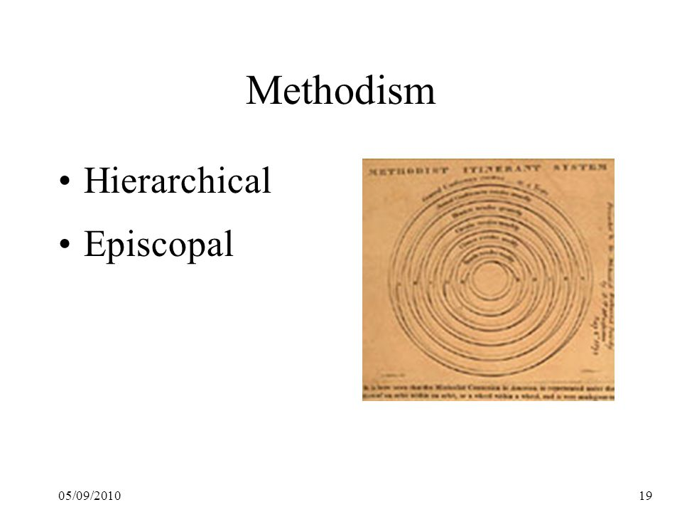 05/09/201019 Methodism Hierarchical Episcopal