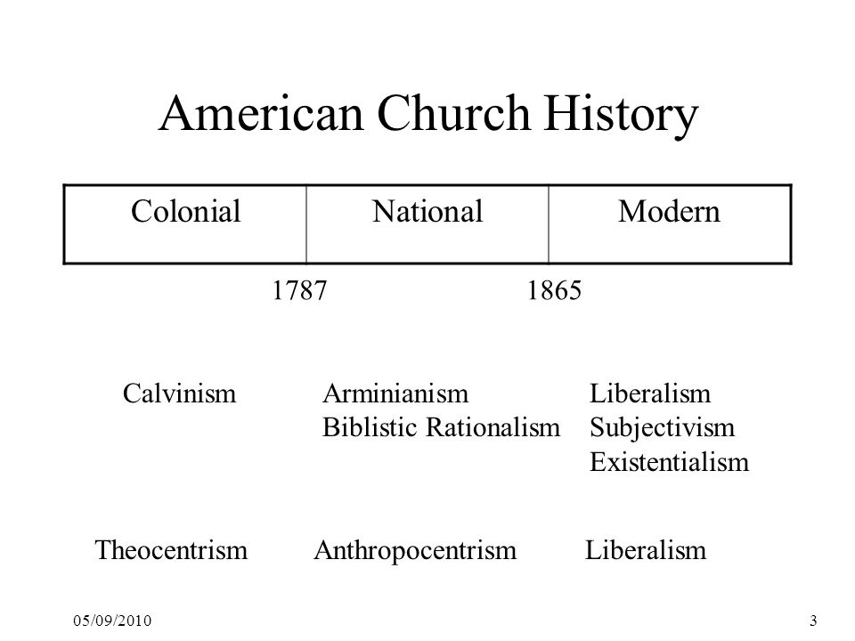 05/09/20103 American Church History ColonialNationalModern 17871865 CalvinismArminianism Biblistic Rationalism Liberalism Subjectivism Existentialism Theocentrism Anthropocentrism Liberalism