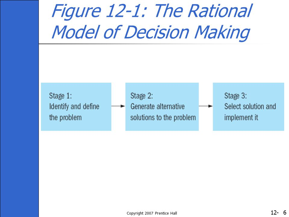 12- Copyright 2007 Prentice Hall 7 Models of Organizational Decision Making (cont.) The rational model (cont.) Underlying assumptions Decision makers have all the information they need Decision makers are smart Decision makers agree about what needs to be done
