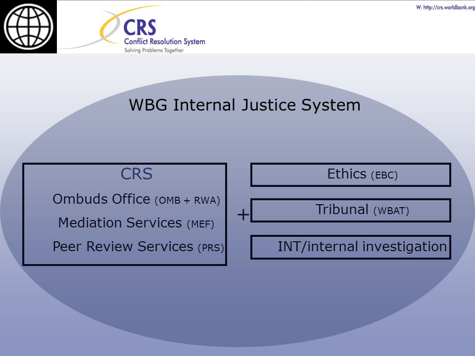 CRS Ombuds Office (OMB + RWA) Mediation Services (MEF) Peer Review Services (PRS) Ethics (EBC) Tribunal (WBAT) + INT/internal investigation WBG Internal Justice System
