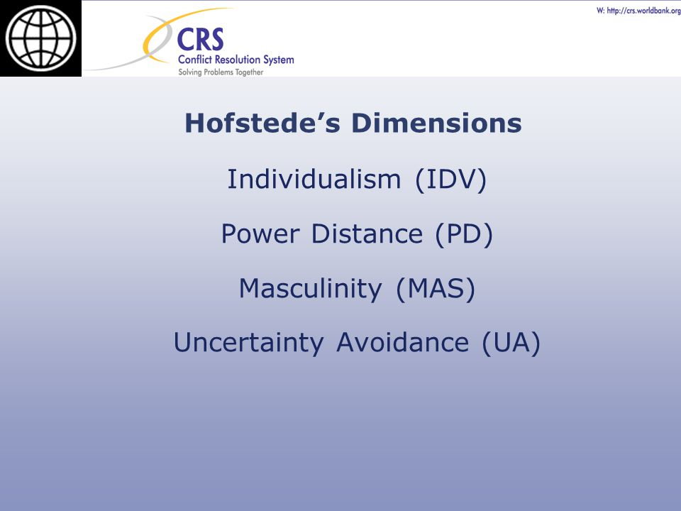 Individualism (IDV) Power Distance (PD) Masculinity (MAS) Uncertainty Avoidance (UA) Hofstede's Dimensions
