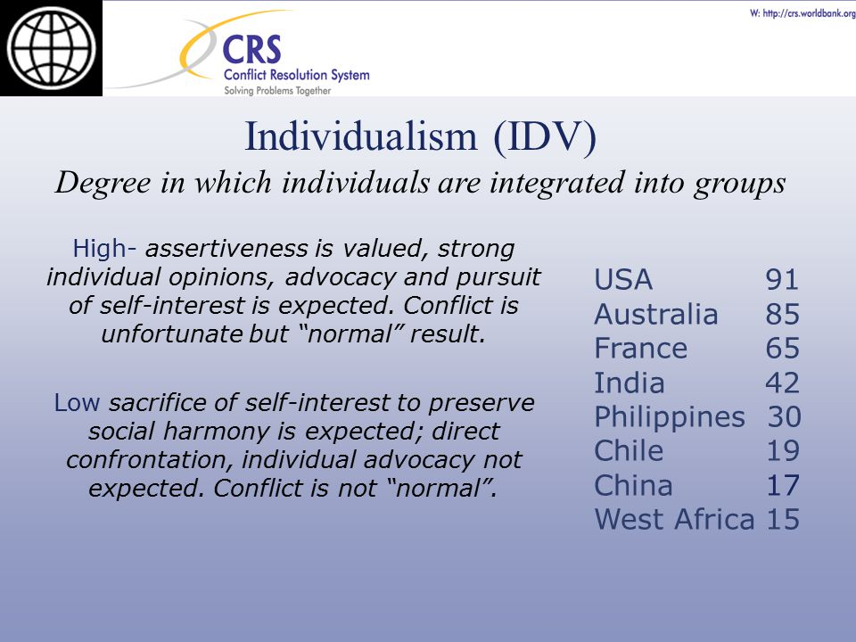 """High- assertiveness is valued, strong individual opinions, advocacy and pursuit of self-interest is expected. Conflict is unfortunate but """"normal"""" res"""