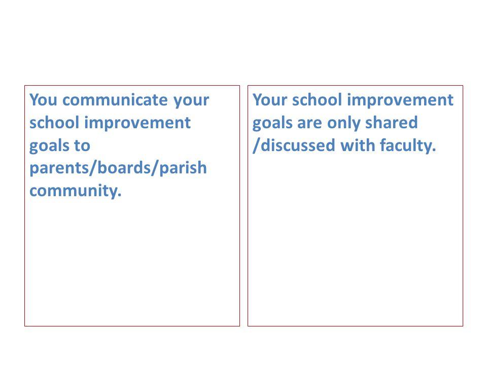 You communicate your school improvement goals to parents/boards/parish community.