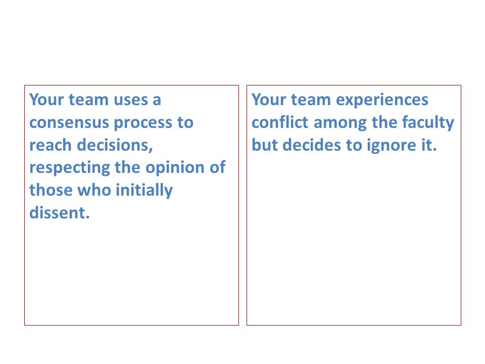 Your team uses a consensus process to reach decisions, respecting the opinion of those who initially dissent.