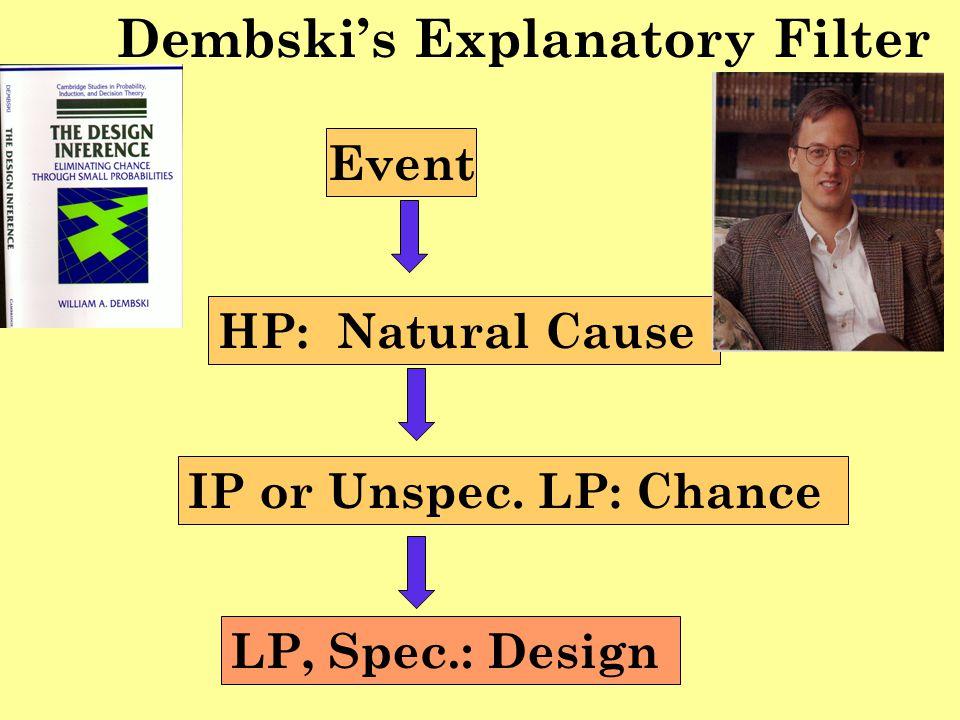 Dembski's Explanatory Filter Event HP: Natural Cause IP or Unspec. LP: Chance LP, Spec.: Design