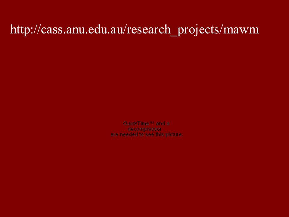 http://cass.anu.edu.au/research_projects/mawm