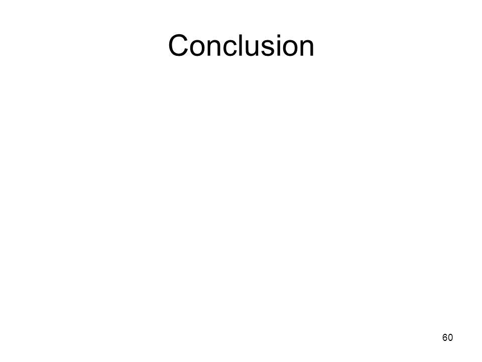 60 Conclusion