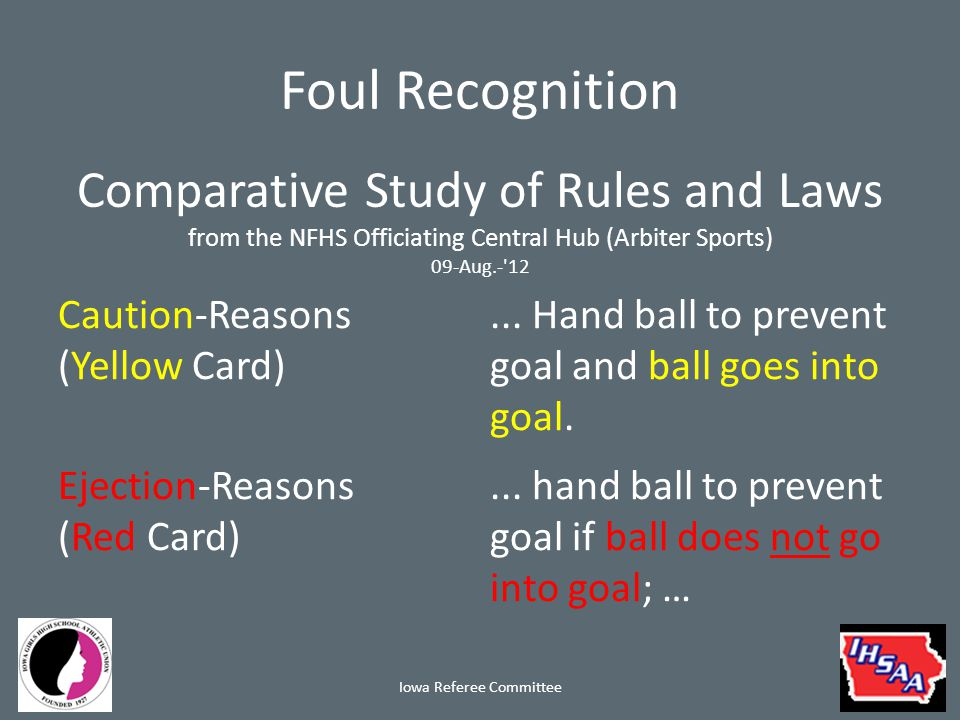 Foul Recognition Iowa Referee Committee Comparative Study of Rules and Laws from the NFHS Officiating Central Hub (Arbiter Sports) 09-Aug.- 12 Caution-Reasons (Yellow Card)...
