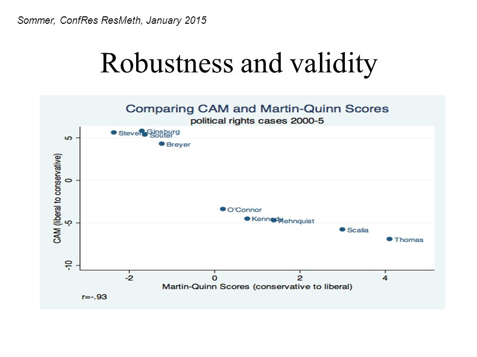 Robustness and validity Sommer, ConfRes ResMeth, January 2015