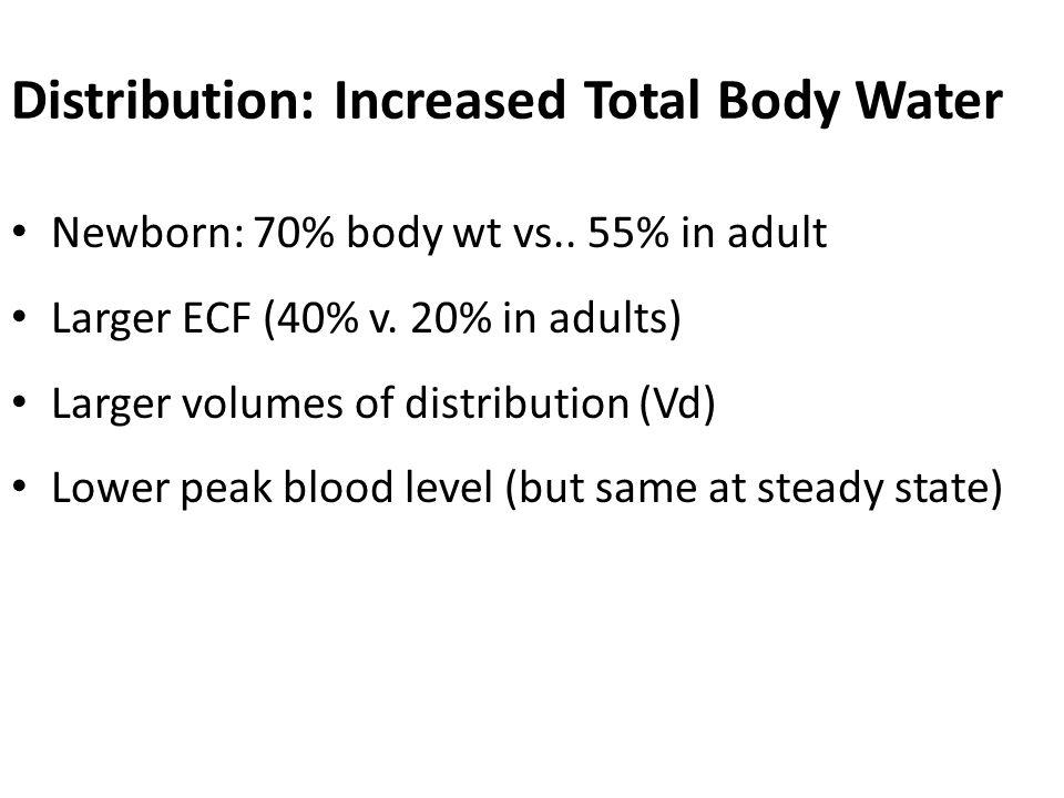 Distribution: Increased Total Body Water Newborn: 70% body wt vs..