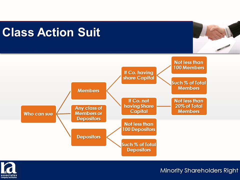 Vigil Mechanism Motive of Vigil Mechanism  To Detect and Prevent Fraud or Misconduct in the Organisation.