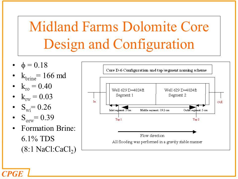 CPGE Midland Farms Dolomite Core Design and Configuration  = 0.18 k brine = 166 md k ro = 0.40 k rw = 0.03 S wi = 0.26 S orw = 0.39 Formation Brine: