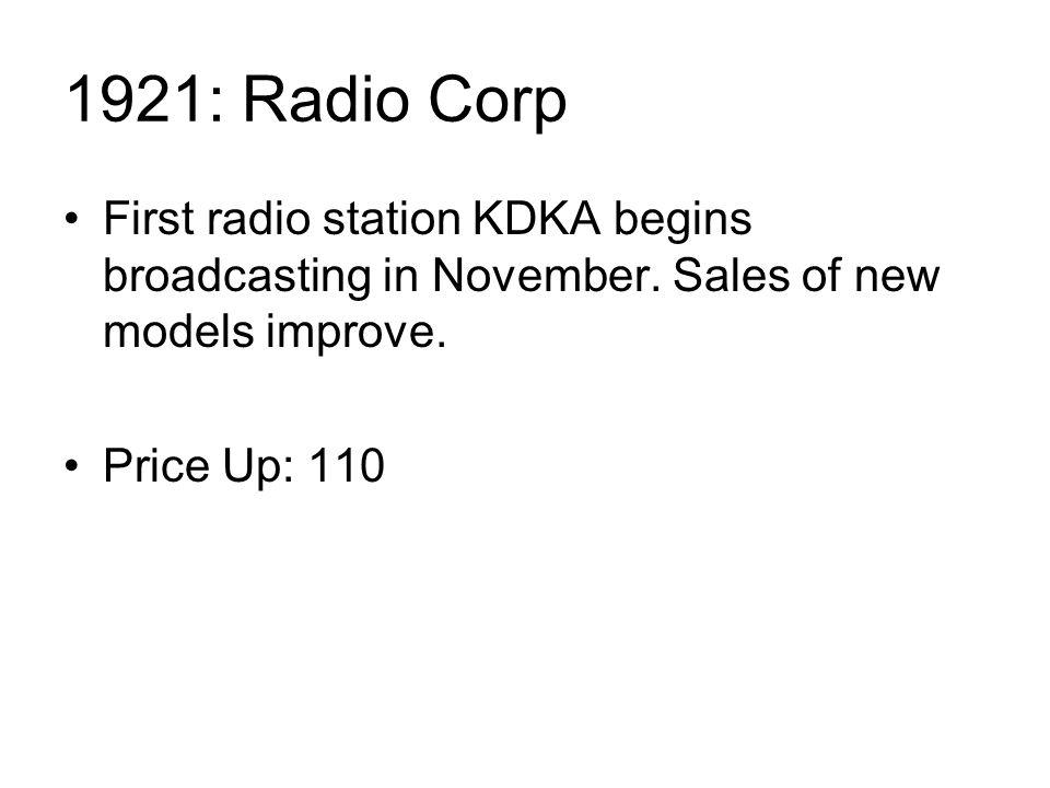 1921: Radio Corp First radio station KDKA begins broadcasting in November.