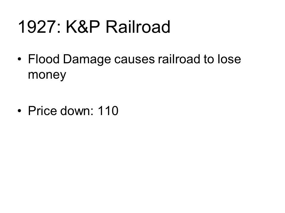1927: K&P Railroad Flood Damage causes railroad to lose money Price down: 110