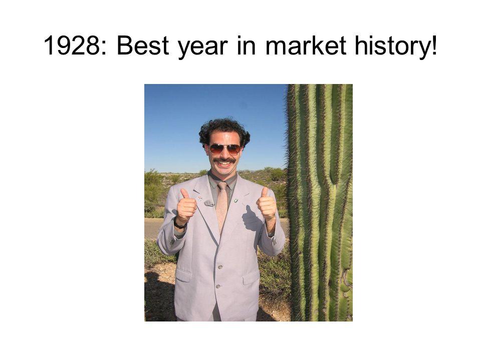 1928: Best year in market history!