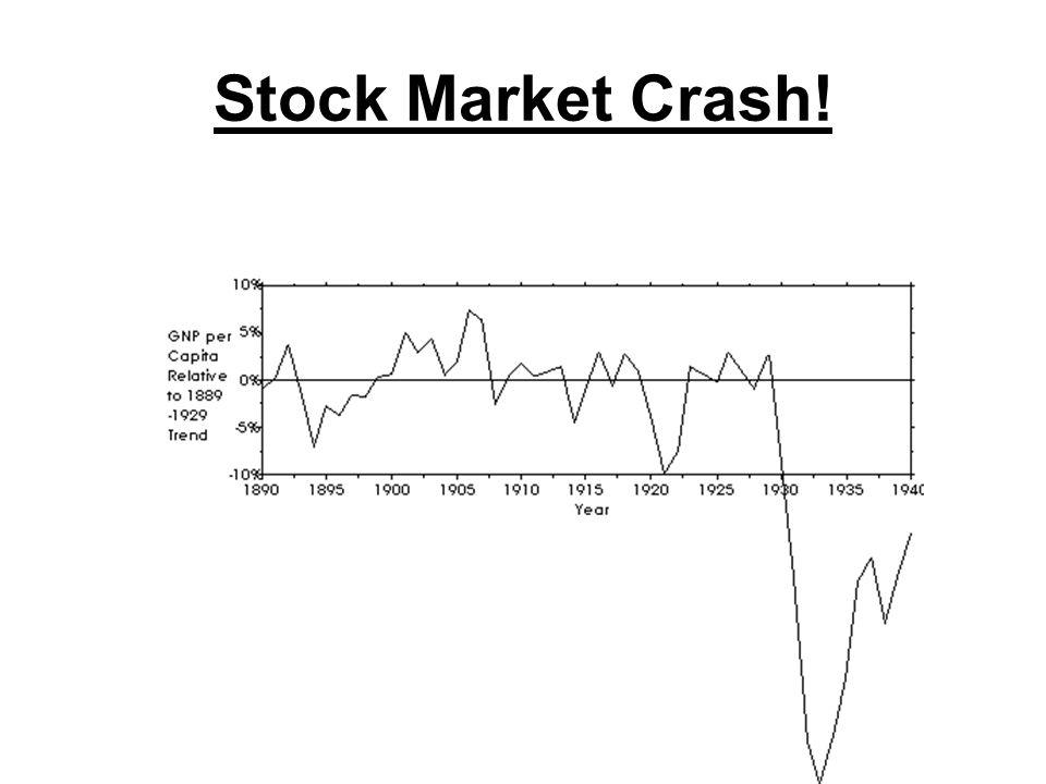 Stock Market Crash!