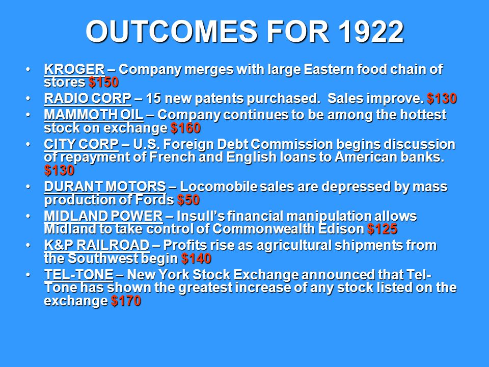 OUTCOMES FOR 1924 KROGER – Corn blight and the unstable agricultural prices cause limited profit $140KROGER – Corn blight and the unstable agricultural prices cause limited profit $140 RADIO CORP – New models well received by the public.