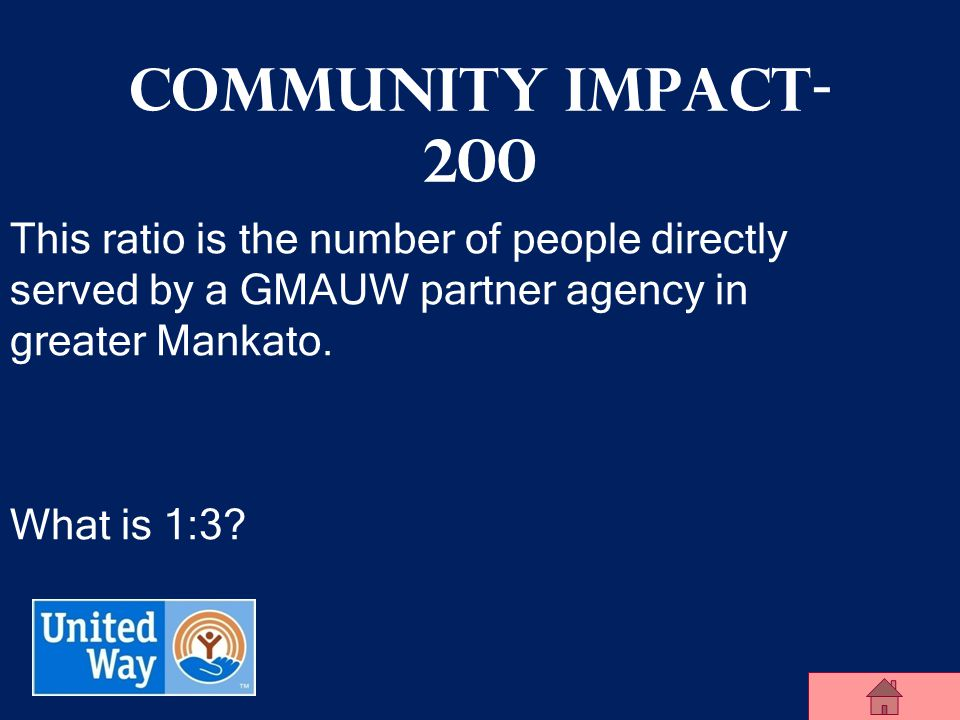United Way of Midland County Community Impact- 100 This is the name given to the 70 volunteers that convene yearly to review and allocate United Way funds.