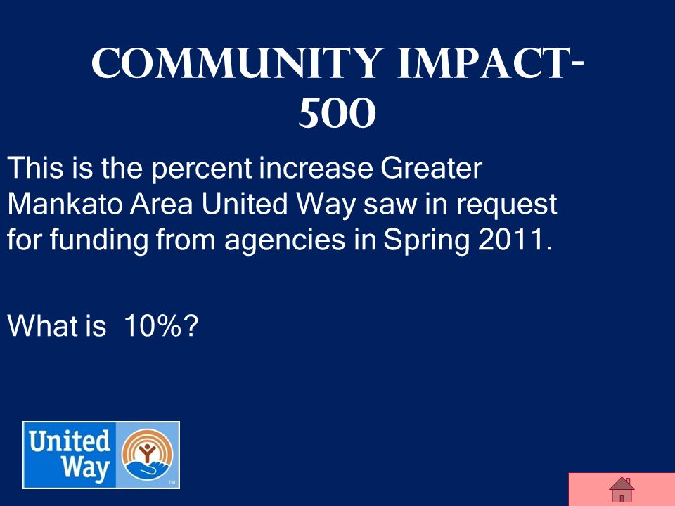 United Way of Midland County Community Impact- 400 The 70 volunteers are divided into ____impact teams to review agencies.