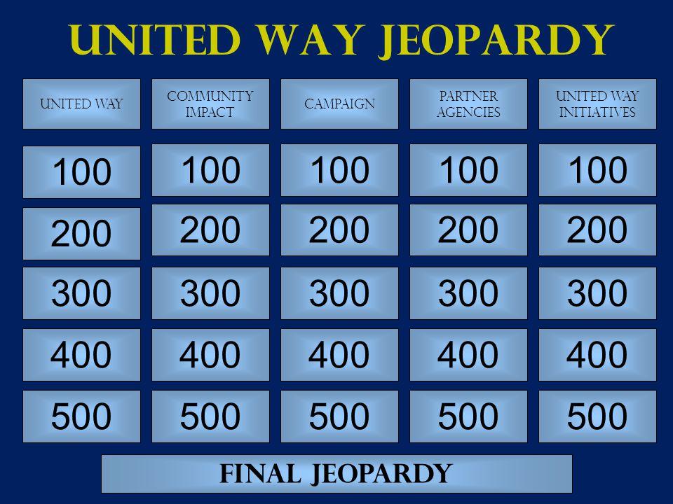 Greater Mankato Area United Way Start Game