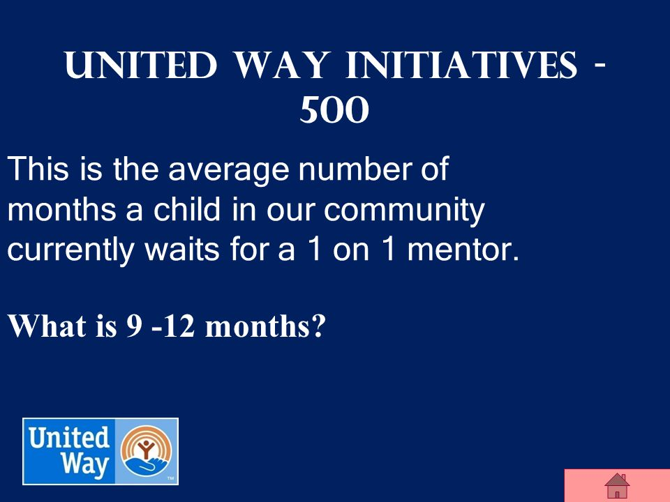 United Way of Midland County United Way Initiatives - 400 This is the ratio of kids in our area that report they are not connected to a positive adult role model.