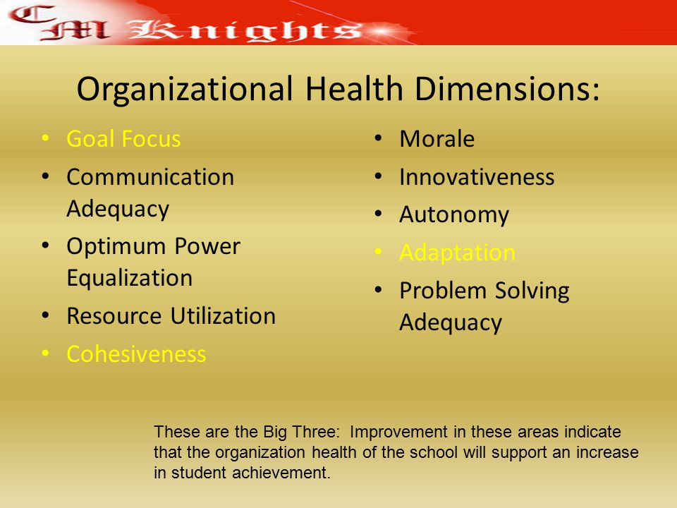 Organizational Health Dimensions: Goal Focus Communication Adequacy Optimum Power Equalization Resource Utilization Cohesiveness Morale Innovativeness Autonomy Adaptation Problem Solving Adequacy These are the Big Three: Improvement in these areas indicate that the organization health of the school will support an increase in student achievement.